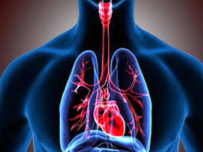 Konsultacja kardiologiczna i EKG po COVID-19